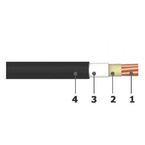 Cáp chống cháy 1 lõi không giáp bảo vệ